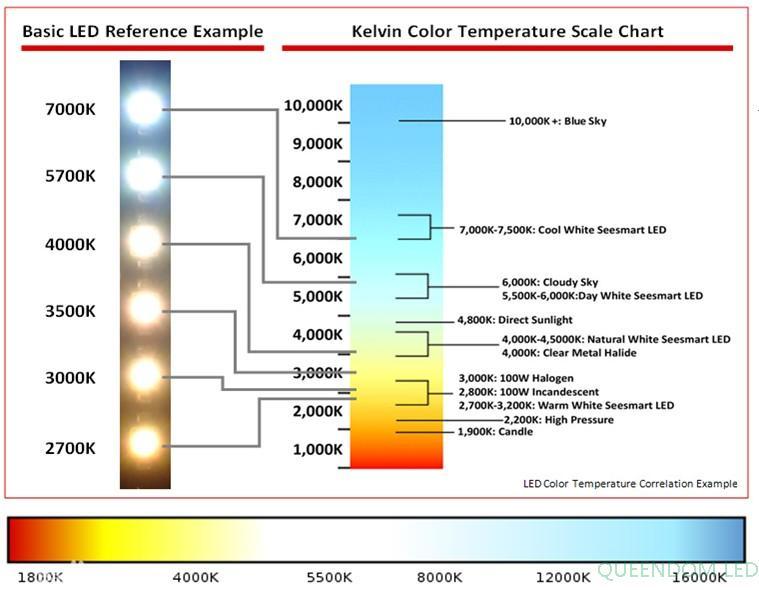 白光色温参考表.jpg